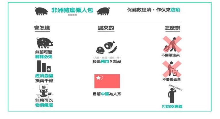 保豬救經濟 作伙來防疫