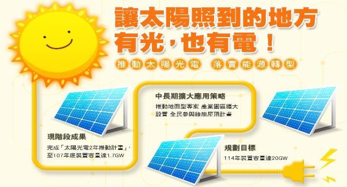 能源轉型宣導