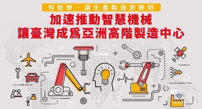 加速推動智慧機械產業宣導