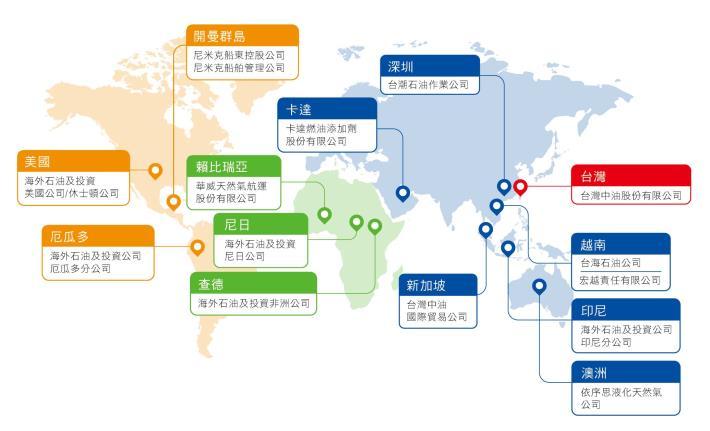 8.台灣中油公司全球經營據點