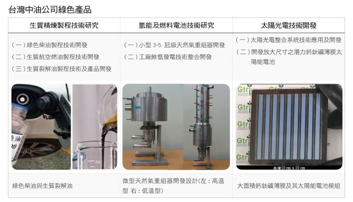 49.台灣中油公司綠色產品
