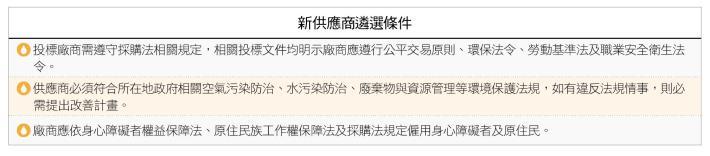 11.新供應商遴選條件