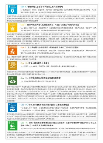 2.第三章 SDGs 的實踐作為