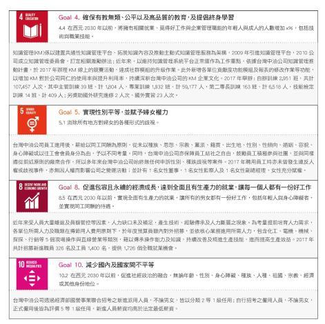 2.SDGs 的實踐作為