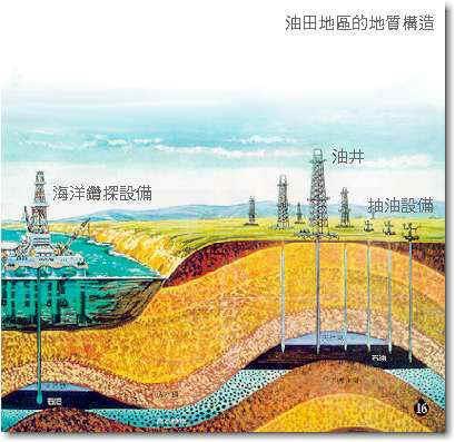 油田地區地質構造
