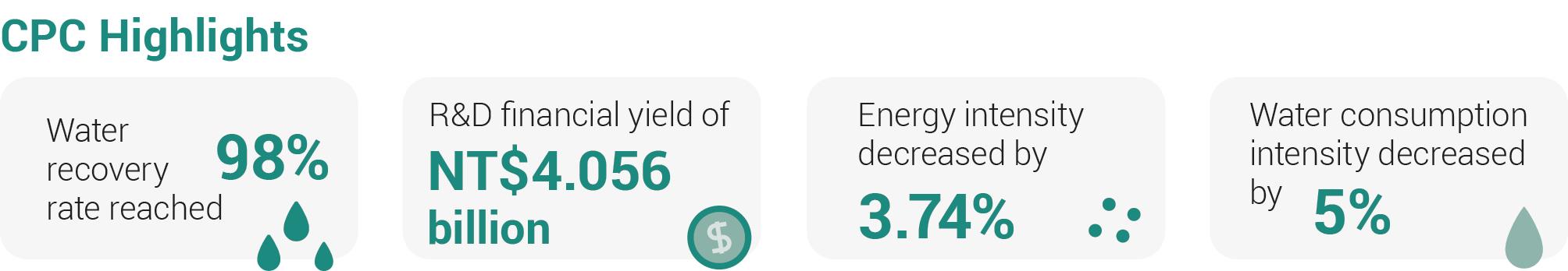 energy 1 72