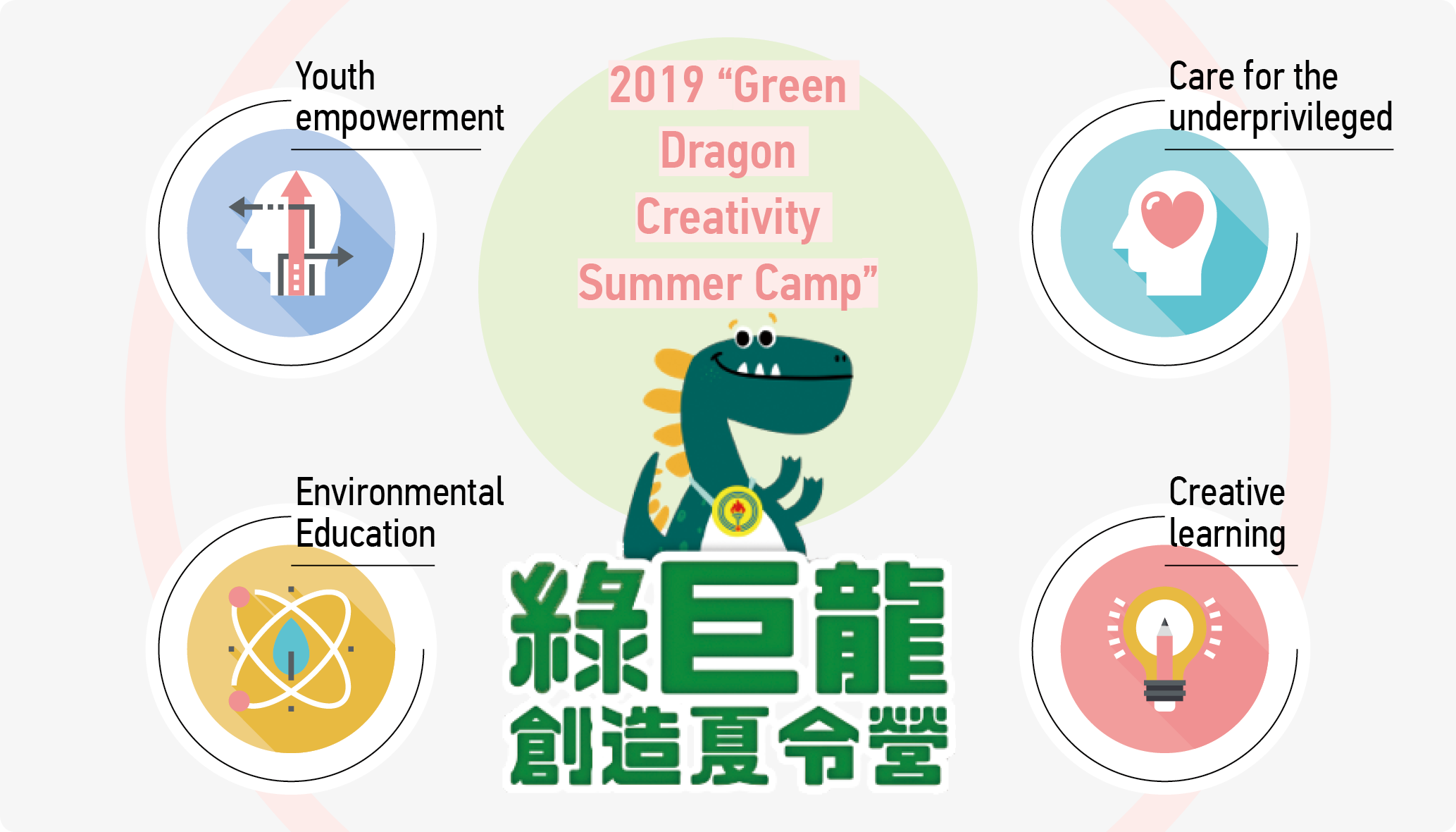 2019 Green Dragon Creativity Summer Camp